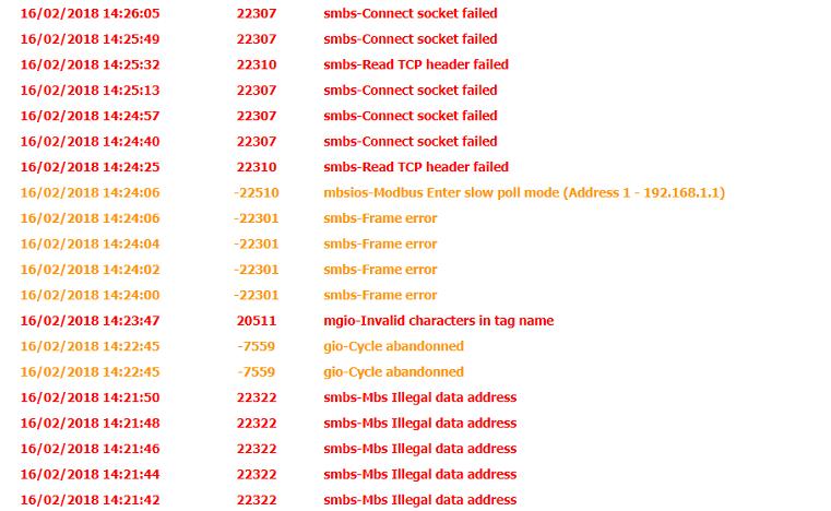 Modbus TCP issue using Siemens PLC - eWON Flexy - hms how