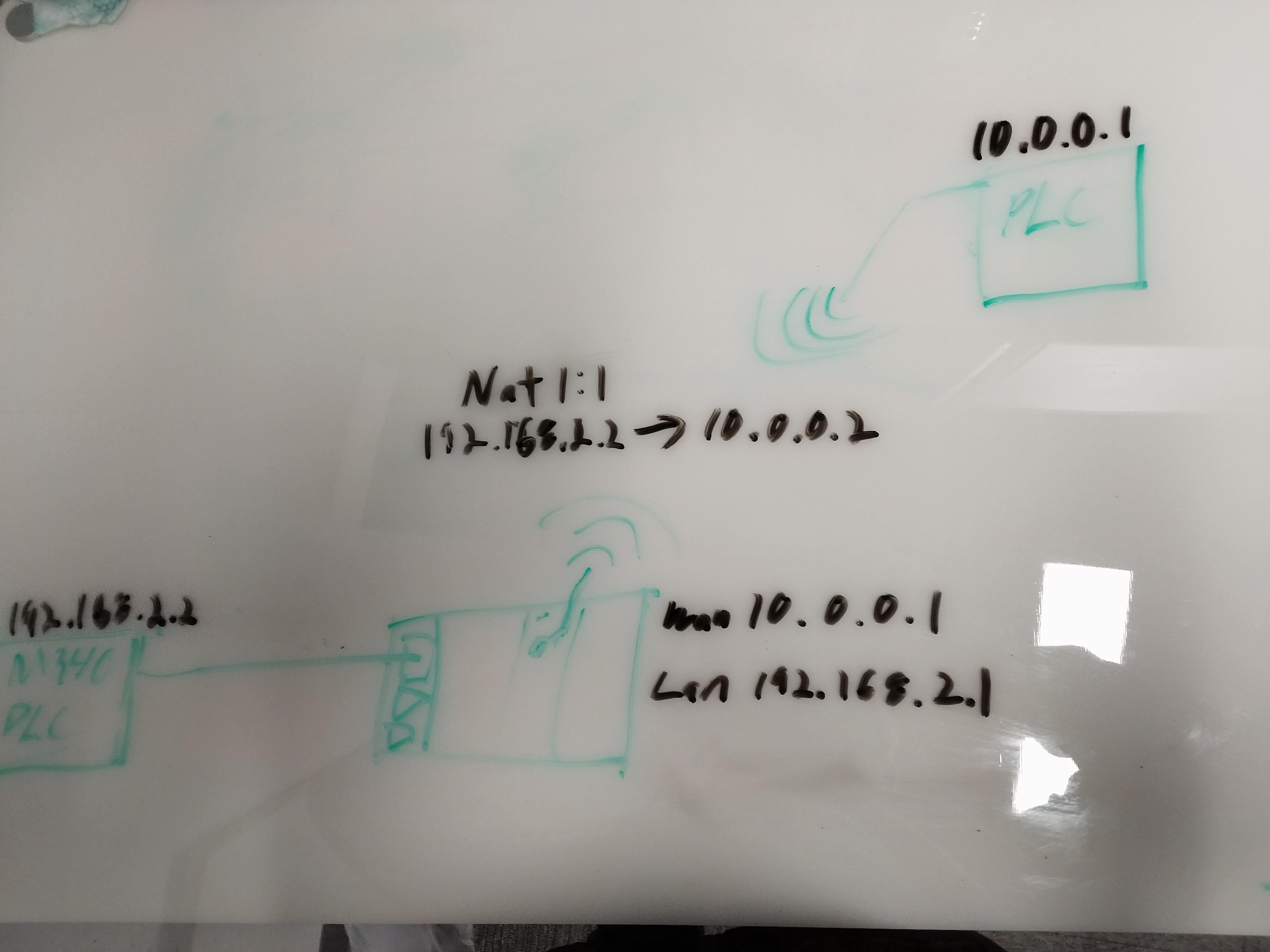 Flexy as a gateway between 2 plcs    through wifi - eWON